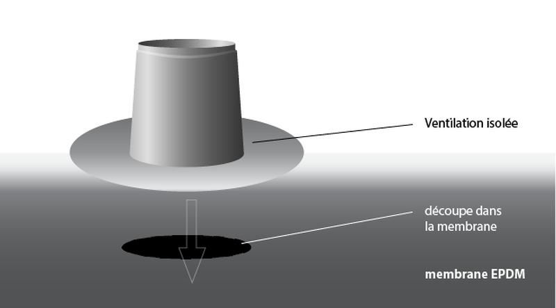 Pose d'une sortie de ventilation pour toiture plate EPDM