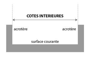 Schéma de chiffrage - cotes intérieures
