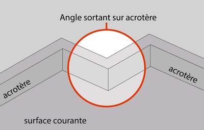 Angle sortant sur acrotère